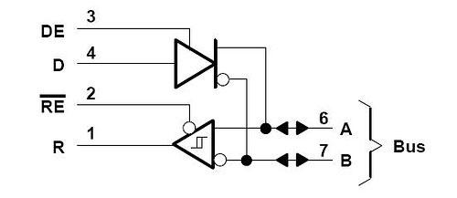 rs-485差分驱动芯片选型(转)